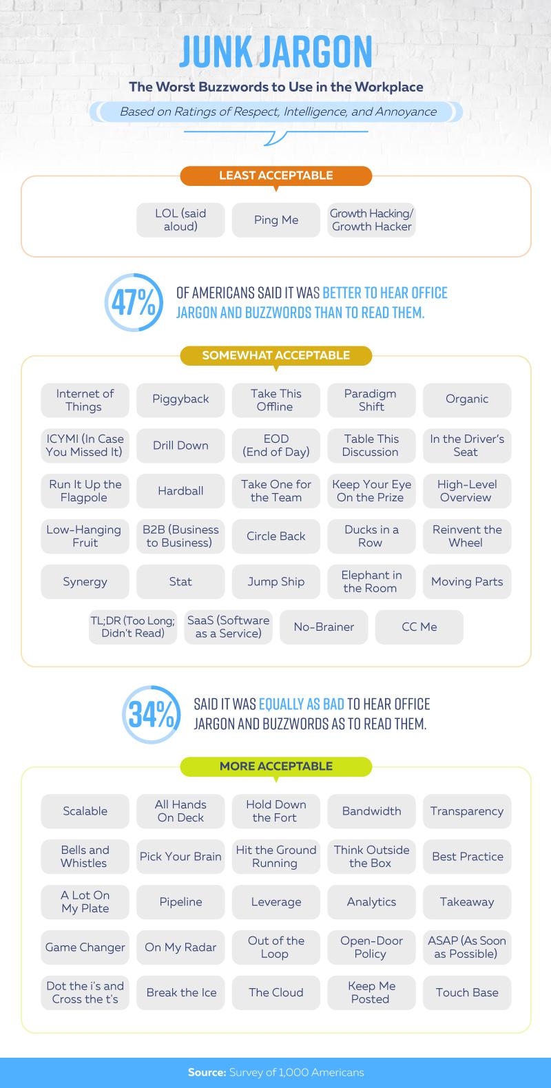 Bridgette_16_10_17_jargo survey_summit hosting_infographic1