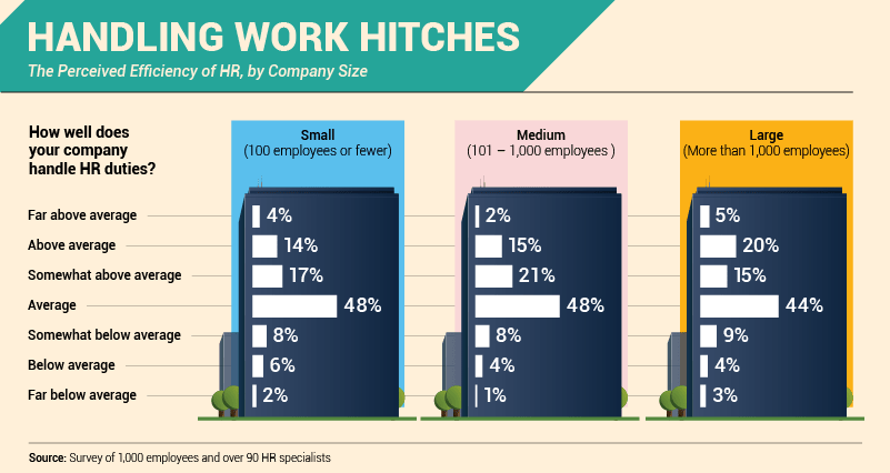 Bridgette_16_10_17_paychex survey_infograhic 1