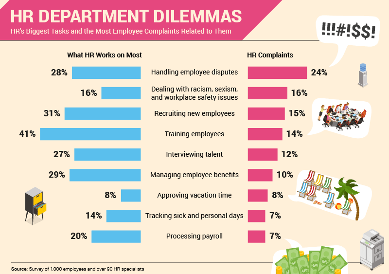 Bridgette_16_10_17_paychex survey_infograhic 2