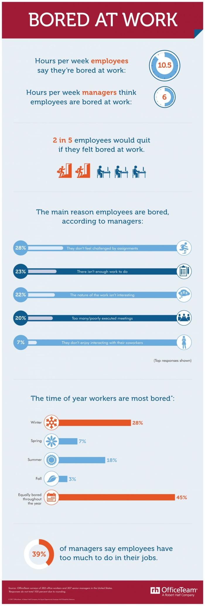 Bridgette_20_10_2017_Bored at work infographic_OT