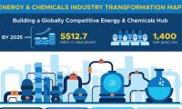 E&C ITM lead image