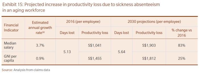 Mercer aging workforce report (exhibit15)
