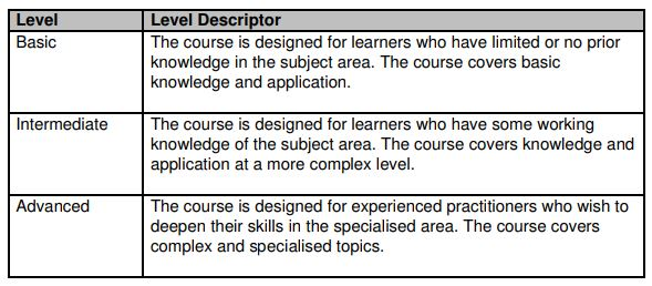 Three proficiency levels of SkillsFuture Series