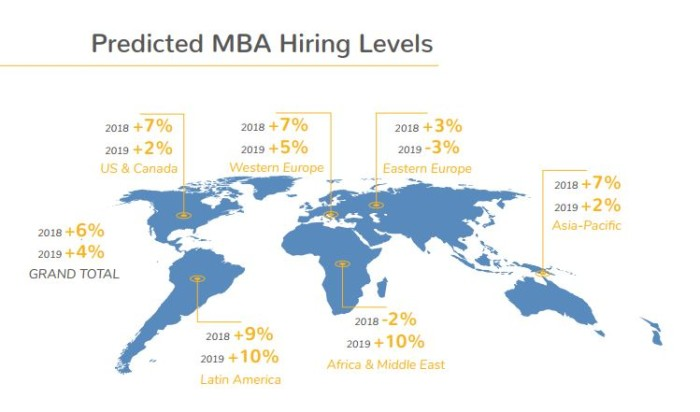 MBA_predicted recruitment