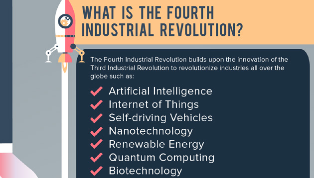 Nicole-Nov-2017-fourth-industrial-revolution-infographic-2