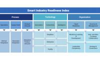 Nicole-nov2017-smart-readiness-index