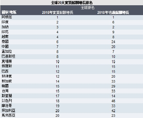 salary trends chinese2