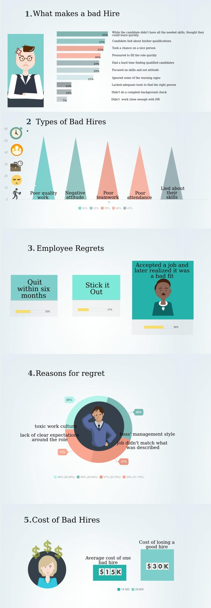 Bridgette_12_13_2017_cost of bad hire_infograpgic_English