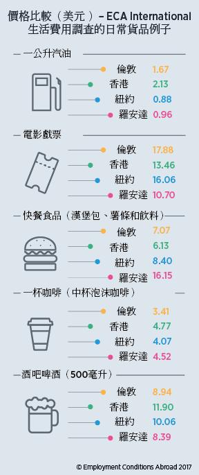 Infographic_PRCOL17_HK