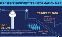 Aerospace ITM lead image - EDB