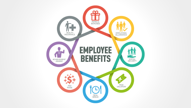 Do Your Employees Know What Benefits They Have Human
