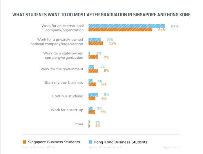 Bridgette_22_01_2018_graduate expectations survey_infographic