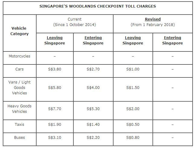 Woodlands-checkpoint-toll-1