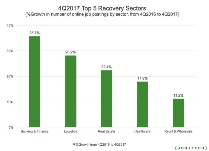 JobTech Recovery