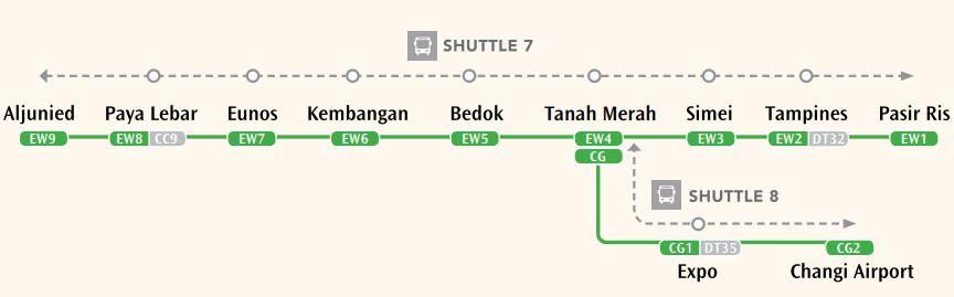 nicole-jan-2018-SMRT-shuttle-graph-4