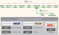 nicole-jan-2018-SMRT-shuttle-graph-lead
