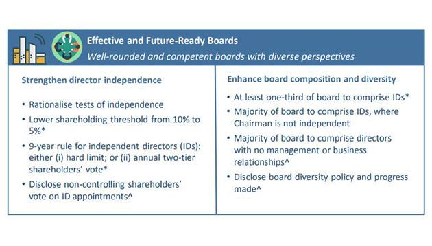 nicole-jan-2018-corporate-gov-council-directors-lead