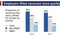 MOM Job Vacancies Report 2017