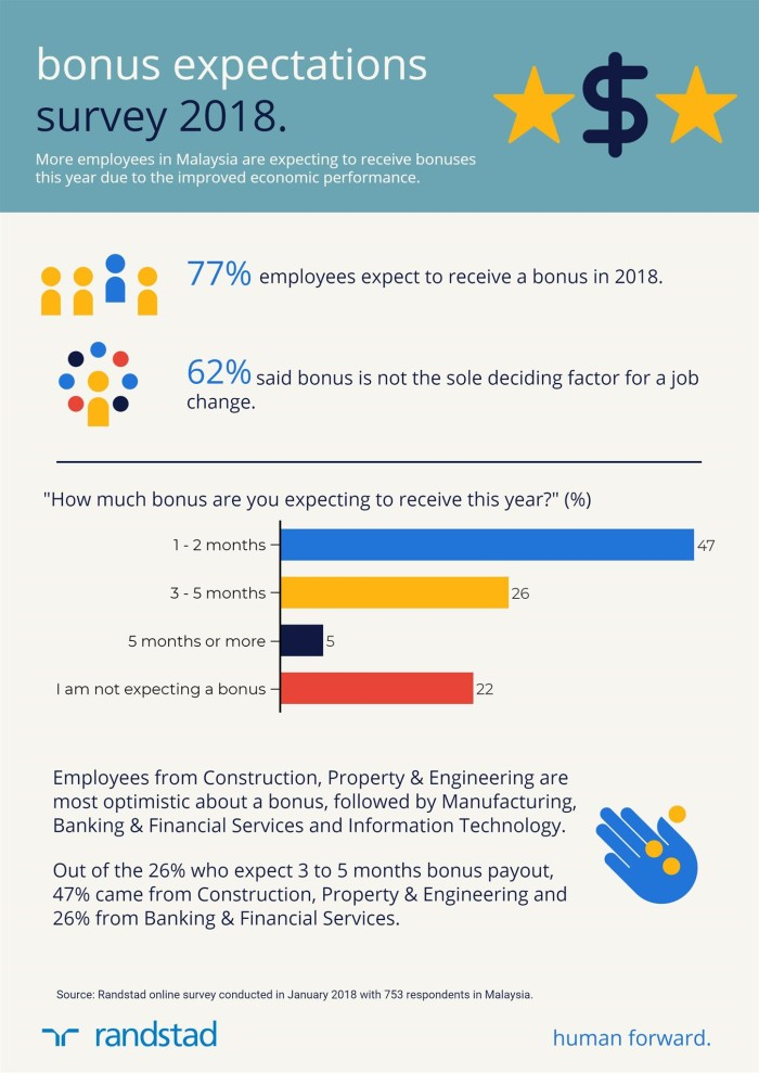 [FINAL]-Malaysia-Bonus-Survey-2018---Infographic-(PDF)_w