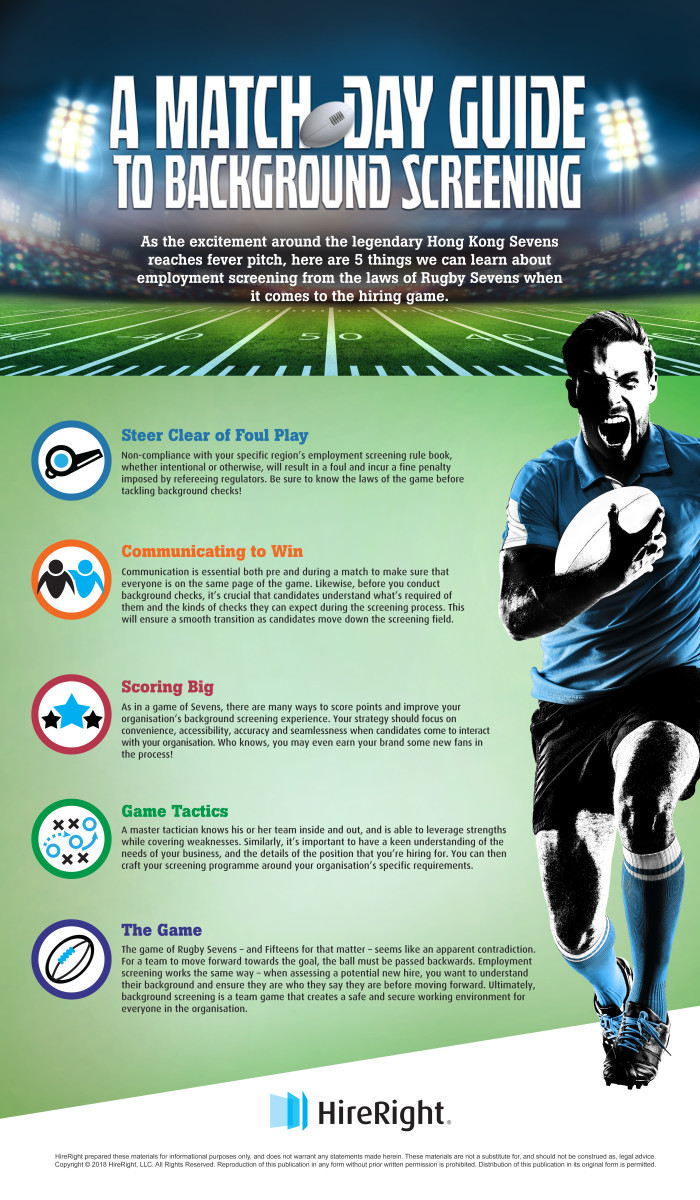 (INFOGRAPHIC) A match-day guide to background screening - EN