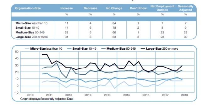 hk hiring outlook2
