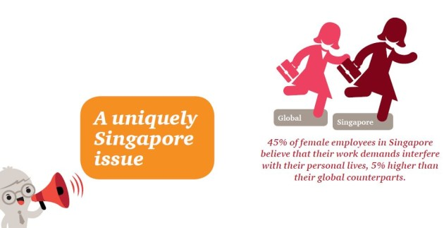 A take on career aspirations of women leaders in Singapore | Human