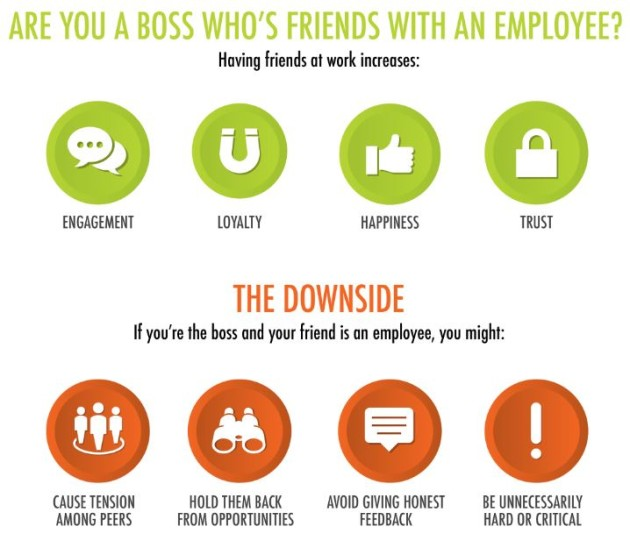 bosses versus friends