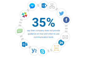 communication report