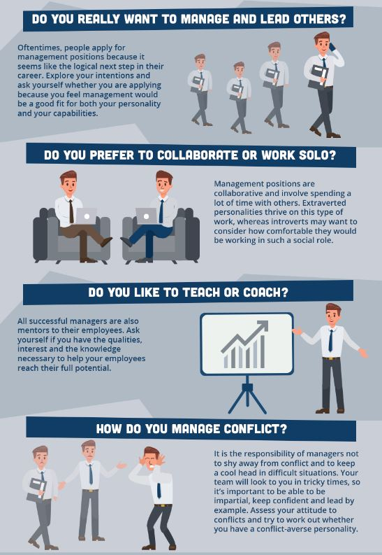 4 steps to become a manager
