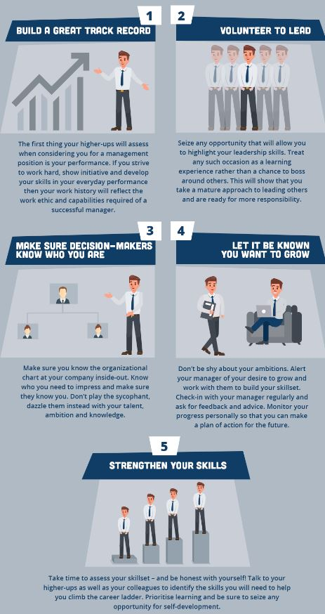 5 things for managers to do
