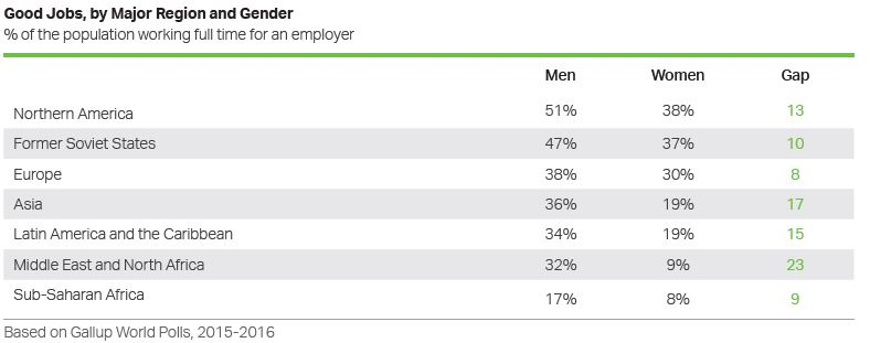 Gallup_gender