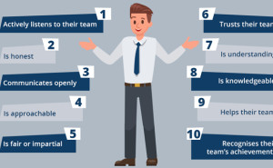 good manager infographic