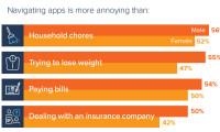 Aditi-Jun-2018-ringcentral-multitasking-study