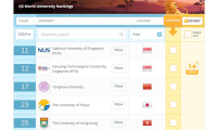QS top 5 universities in Asia