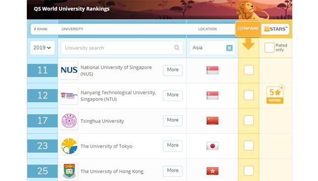 QS top 5 universities in Asia