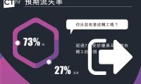 Bridgette_CB survey_supplied_chi