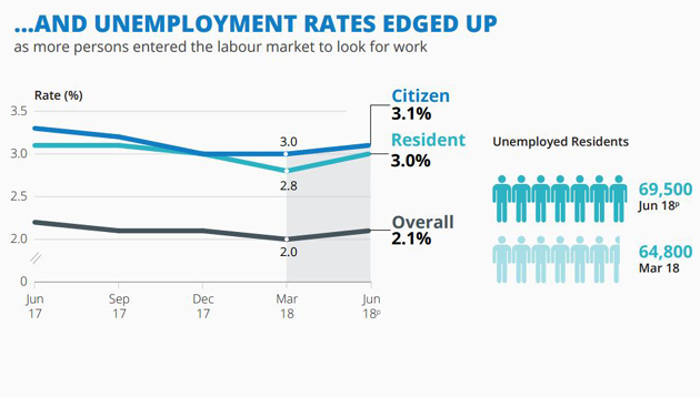 MOM_unemployment2
